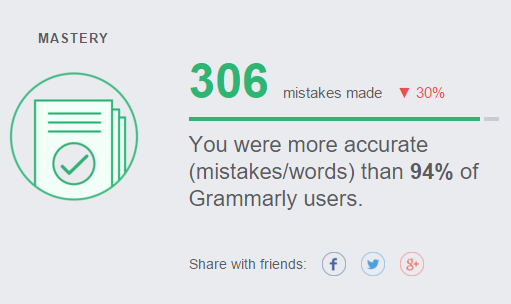 grammarly mastery